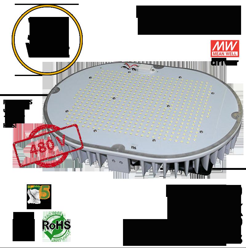 300w Led Retrofit Kit Equivalent To 1300 Watt Hps Halogen