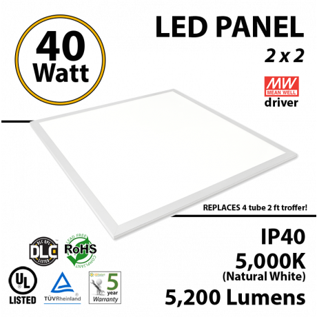40W LED Panel 2' x 2' 5200 Lumens 5000K Dimmable IP64 UL DLC