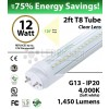 12W LED Tube-1 sd-2ft-PC+AL  4000K 1450 Lm Non-Dimmable Clear
