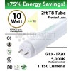 10W LED Tube-1 sd-2ft-PC 5000K 1150 Lm Non-Dimmable Frosted