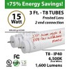 15 Watt LED fluorescent Equivalent 30w
