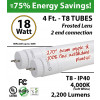 18 Watt LED fluorescent Equivalent 32w