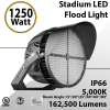 Sports Lights 1250W 162500 lumens IP66 UL