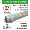 15W 3ft LED T8 Tube light 1600Lm 5000K Frosted Lens 2 End Connection IP40 UL All PC
