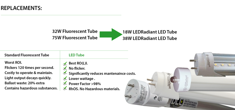 LED Tube lights Fluorescent Replacements