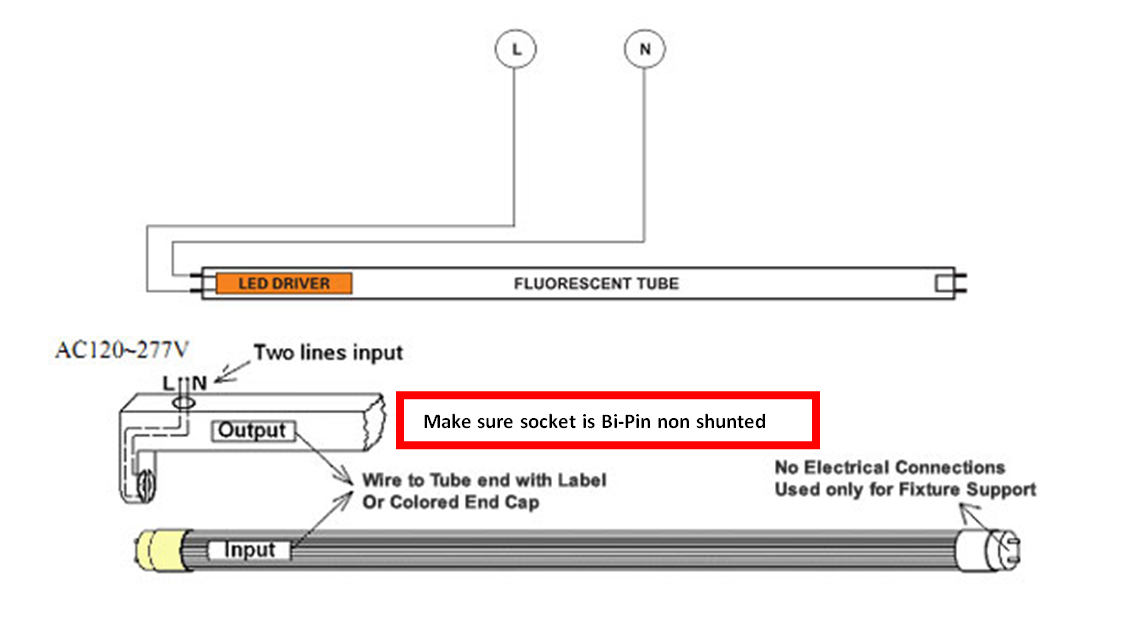 Led Tube: Led Tube Wiring Diagram on